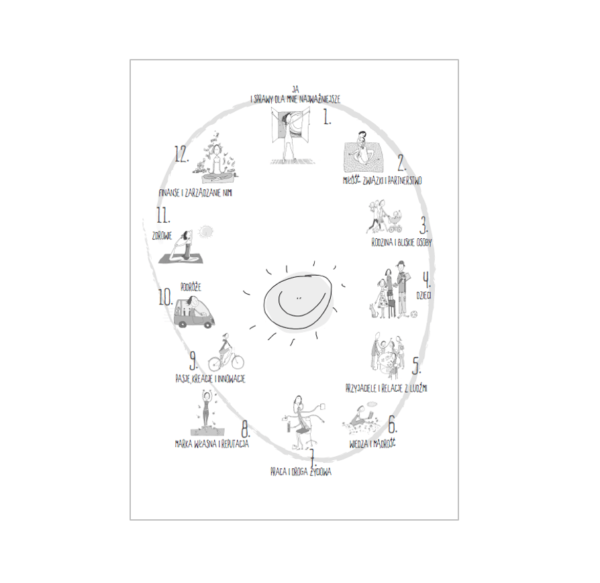 Mapa marzeń w zeszycie